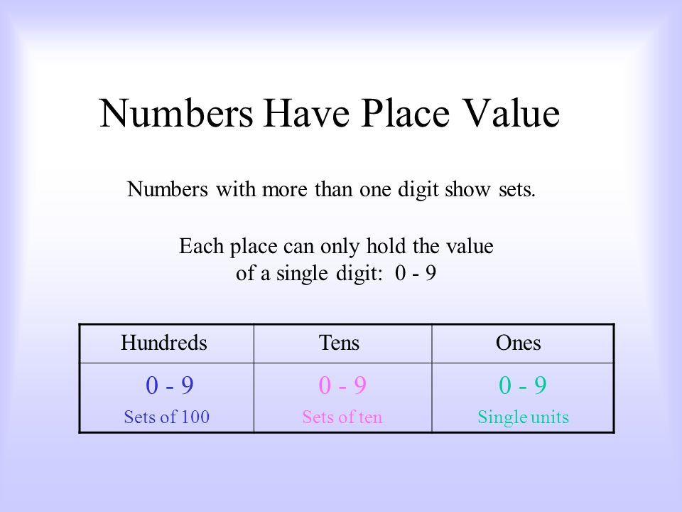 Numbers Have Place Value