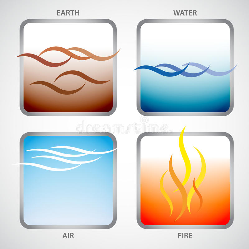 The four elements: earth, water, air and fire. Illustration of the four elements: earth, water, air and fire royalty free illustration