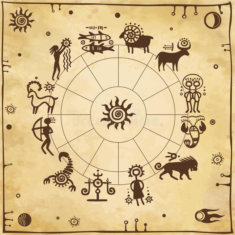 Horoscope circle. Zodiac signs. Simulation of rock paintings. Background old paper. vector illustration