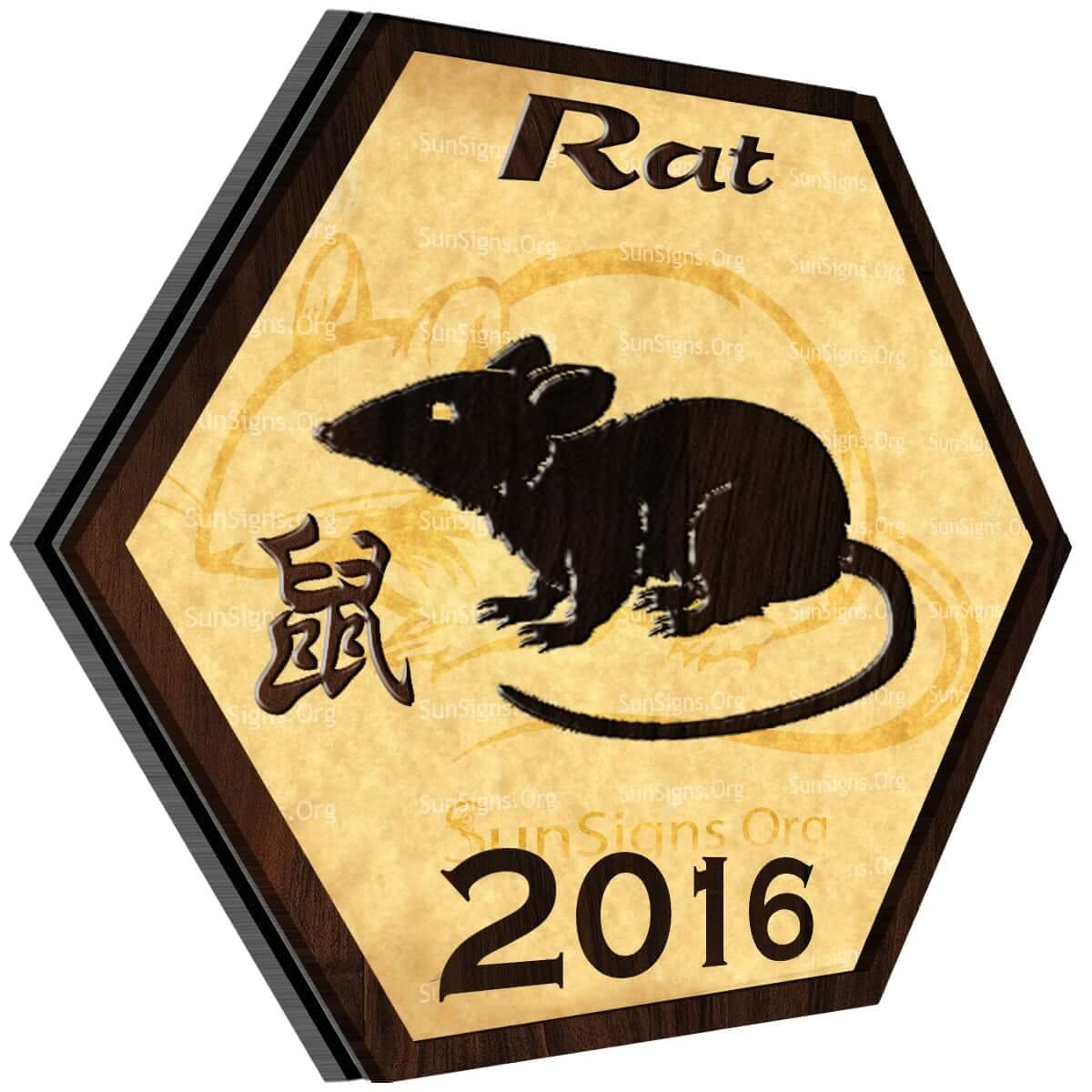 Rat Horoscope 2016 Predictions For Love, Finance, Career, Health And Family