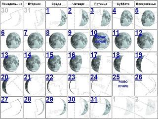 Лунный календарь на 2020 год на каждый день: фазы Луны и лунные дни