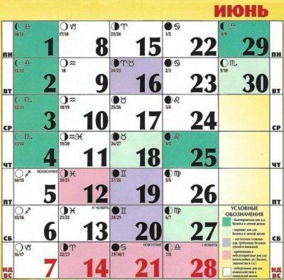 Лунный календарь на июнь 2020 года для стрижки волос и окрашивания: Лунный календарь окрашивания на июнь 2020 года