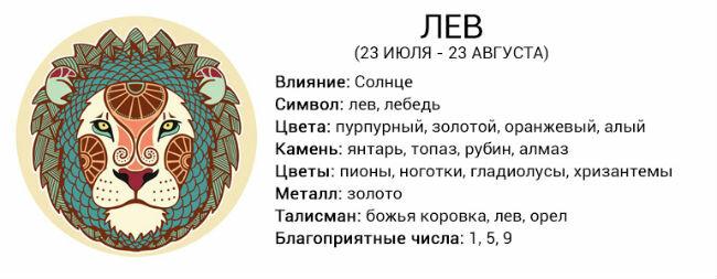Совместимость рыба и лев: Лев и Рыбы. Совместимость партнеров в любви, дружбе