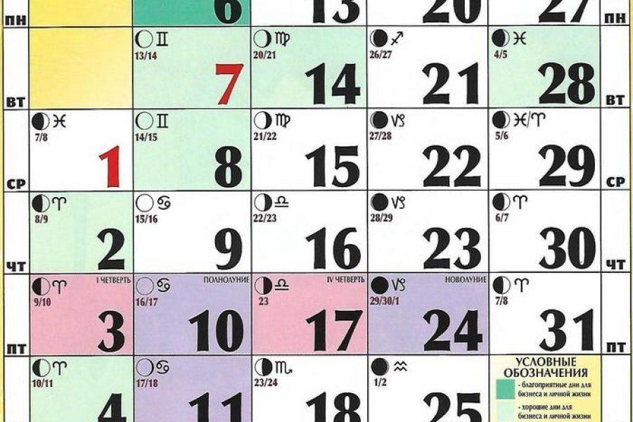 Лунный календарь подробный на 2020: фазы Луны и лунные дни